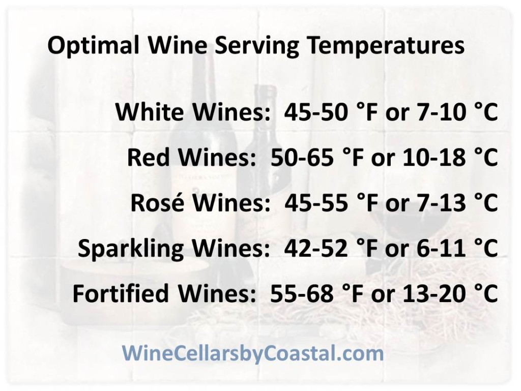 Wine Cellars by Coastal Optimal Wine Serving Temperatures
